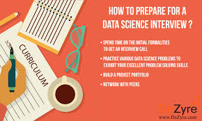 how to prepare for a data scientist interview data science interview preparation tips