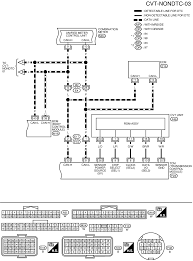 nissan tcm wiring diagram nissan wiring diagrams online wiring diagram