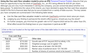 Personal Finance Model Solved Using The Free Cash Flow Valuation Model To Price