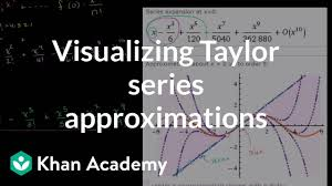 Visualizing Taylor Series Approximations Video Khan Academy