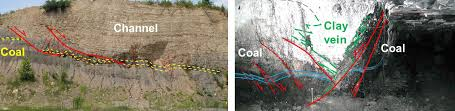 faults tectonic coal mining geology