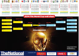 The Nationals 2014 World Cup Wall Chart