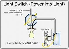 simple electrical wiring diagrams basic light switch diagram Simple Wiring Diagram Light Switch light switch diagram (power into light) at www buildmyowncabin com simple light switch wiring diagram