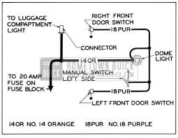 1955 buick wiring diagrams hometown buick 1955 buick dome lamp wiring circuit diagram models 56c 56r 76c 76r