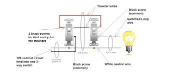 i am wiring a new construction 3 way switch the source at one 4 is one of the 3 ways a dimmer switch if so is it compatible the type of light bulbs you are using if using a 3 way dimmer is the wattage rating