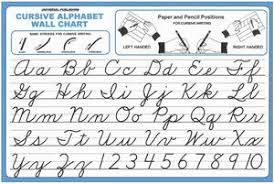 Cursive Alphabet Chart To Print Alphabet Image And Picture