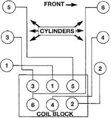 solved need firing order and diagram for a 1997 plymouth fixya bf6142b jpg