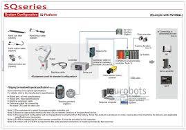 robot mitsubishi rv 12sql s315 eurobots Light Switch Wiring Diagram at Qx81 Wiring Diagram