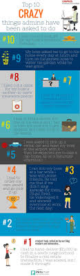 The 25 Best Administrative Professional Ideas On Pinterest