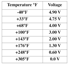 Intake Air Temperature Sensor What Is An Intake Air