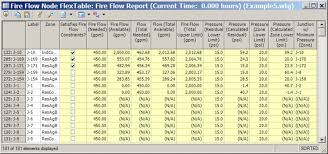 Hydraulic Hose Gpm Chart Understanding Automated Fire Flow Results Openflows