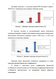 Декан НН Отчёт по преддипломной практике на тему Разработка  Страница 4 Разработка систем мотивации персонала на предприятии