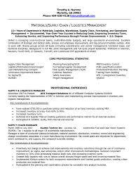 Custom Dissertation Results Writing Websites For Mba Order Popular