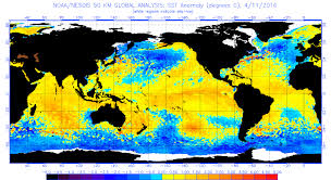 science for an el nino winter