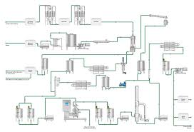 Instant Coffee Plant Diagram