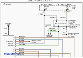 integra wiring diagram wiring diagram shrutiradio 1994 acura integra fuse box location at 1996 Acura Integra Fuse Box Diagram