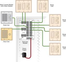 on q wiring diagram on diy wiring diagrams for on q intercom system wiring diagram nilza net