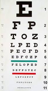 Snellen Chart 20 Feet Snellens Distance Vision Eye Chart 20 Ft Buy Snellens Distance Vision Eye Chart Snellens Distance Vision Eye Chart Product On Alibaba Com