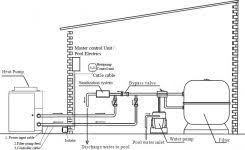 wiring diagram to heating and cooling units plumbing diagrams for heat pump on above ground pool heater solar plumbing diagrams for controller cable