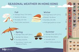 The Weather And Climate In Hong Kong