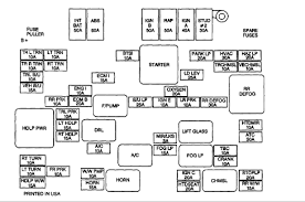 silverado fuse box diagram image wiring diagram where is the fuel pump relay in a 1998 s10 4 on 98 silverado fuse box