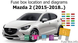 fuse box in mazda 2 wiring diagram split fuse box location and diagrams mazda 2 2015 2018 fuse box in 2007 mazda 3 fuse box in mazda 2