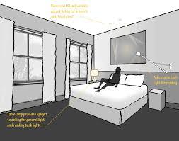 Modern Bedroom Lamp Bedroom Lighting Design