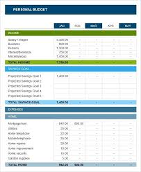 sample personal budget personal budget excel sample yearly personal budget spreadsheet
