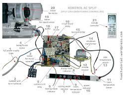 lg room air conditioner wiring diagram electrical drawing wiring trane xe 900 air conditioner wiring diagram air conditioning schematic diagram lg air conditioner window units rh ccert info trane air handler wiring diagrams ac unit wiring diagrams