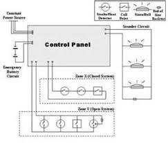 similiar fire alarm panel wiring keywords detector fire alarm wiring diagram as well as fire alarm system wiring