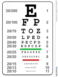 Reading Vision Test Chart Eye Test Chart Illustration 14828501 Megapixl