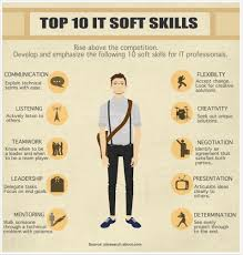 Unique Job Skills Top 10 It Soft Skills That Employers Look For Resume