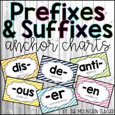 Suffix Anchor Chart Prefixes And Suffixes Anchor Charts