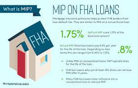Fha borrowers currently pay 0.85% annually in mortgage insurance. What Is Pmi Understanding Private Mortgage Insurance
