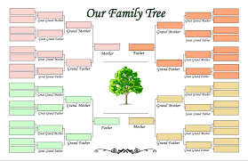 free family tree template excel blank family tree template free printable 40 free family tree templates word excel pdf template lab