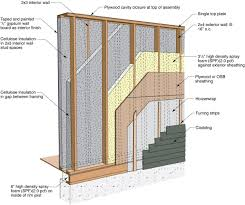 DoubleStud Wall Framing Building America Solution Center - Insulating block walls exterior