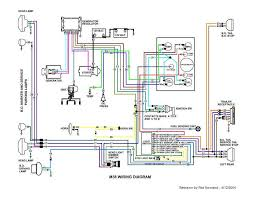 m151a2 wiring diagram m151a2 wiring diagrams online g503 military vehicle message forums • view topic trailer wiring