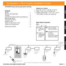 lutron ecosystem dimming ballast wiring diagram lutron collection lutron ecosystem ballast wiring diagram pictures wire on lutron ecosystem dimming ballast wiring diagram