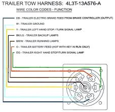 7 blade trailer wiring diagram and image 7 blade rv trailer plug wiring diagram