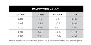 Foil Monofin