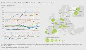Cocaine Chart Emcdda Resurgence Of Cocaine In A Dynamic Drug Market Nordan