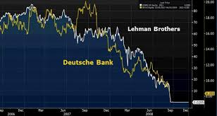 Lehman Brothers Stock Chart Heres A Scary Chart On The Future Of European Banking