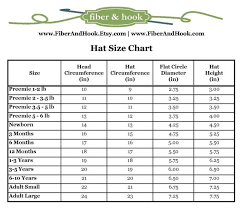 Pin By Sandi Norman On Projects To Try Crochet Hat Size