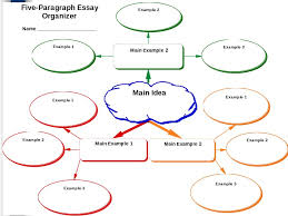 Outline For Five Paragraph Essay Blank Outline 5 Paragraph Essay