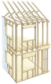 Energy Efficient Framing aka Advanced Framing