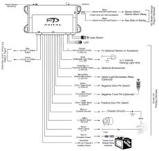 viper 4103 wiring diagram change your idea wiring diagram avital remote start diagram wiring diagram for you rh 5 2 carrera rennwelt de 03 suburban ignition switch wiring diagram 03 suburban ignition switch wiring