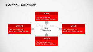 Bos Chart Template Four Actions Framework Bos Diagram Slidemodel