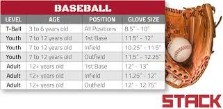 Baseball Glove Chart An Athletes Guide To Baseball Glove Sizes Stack