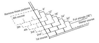 3 tab shingles installation. This Layout Pattern Shows How To Stagger The Joints Between Rows Of Three- Tab Asphalt 3 Shingles Installation