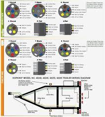 trailer lights wiring diagram 5 way elegant light wiring diagram trailer lights wiring diagram 5 wire light wiring diagram what is connector wiring diagrams car and bike